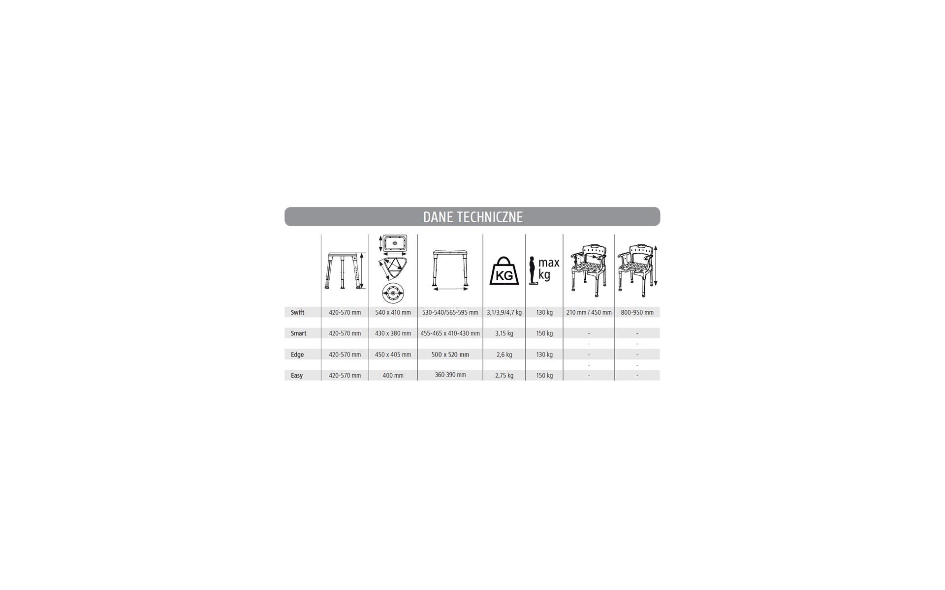 Taborety pod prysznic - tabela rozmiarów.